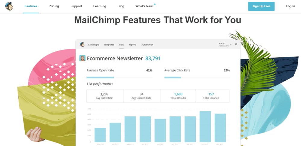 Email Marketing Tools: Best N Services for Marketers in 2021 №7